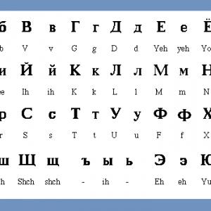 L'alfabeto cirillico